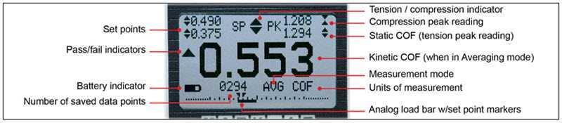 màn hình hiển thị đồng hồ đo lực ma sát mark 10